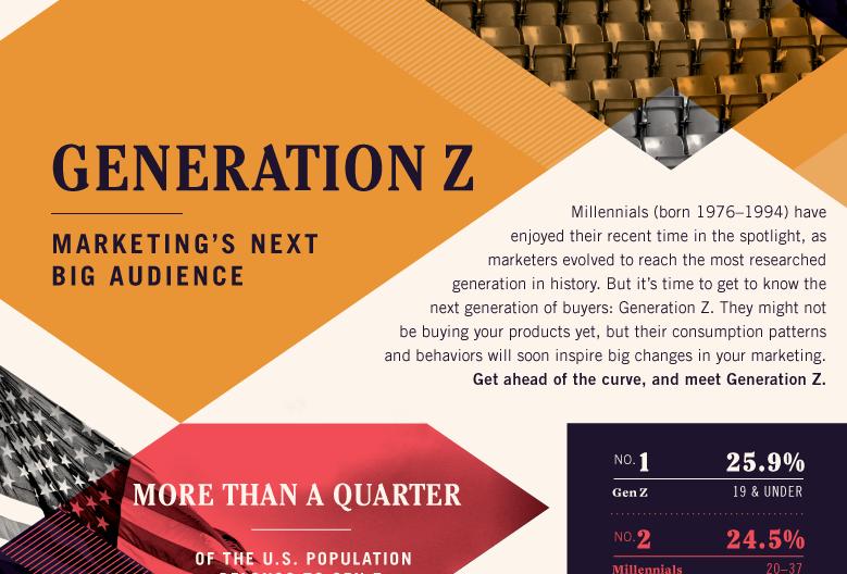 Generation-Z-Marketo-FI.png