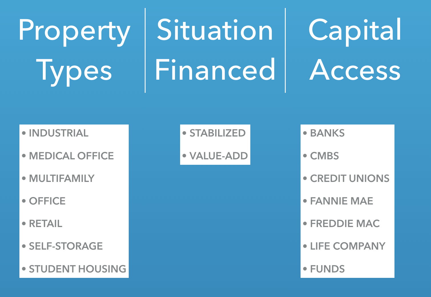 Loan Program Overview.png