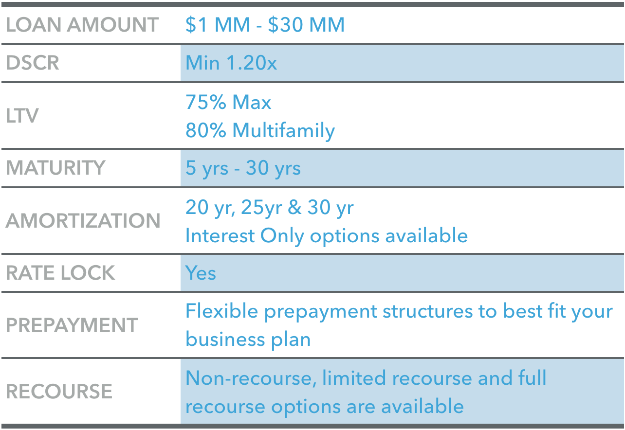 CRE Loan Guidelines.png
