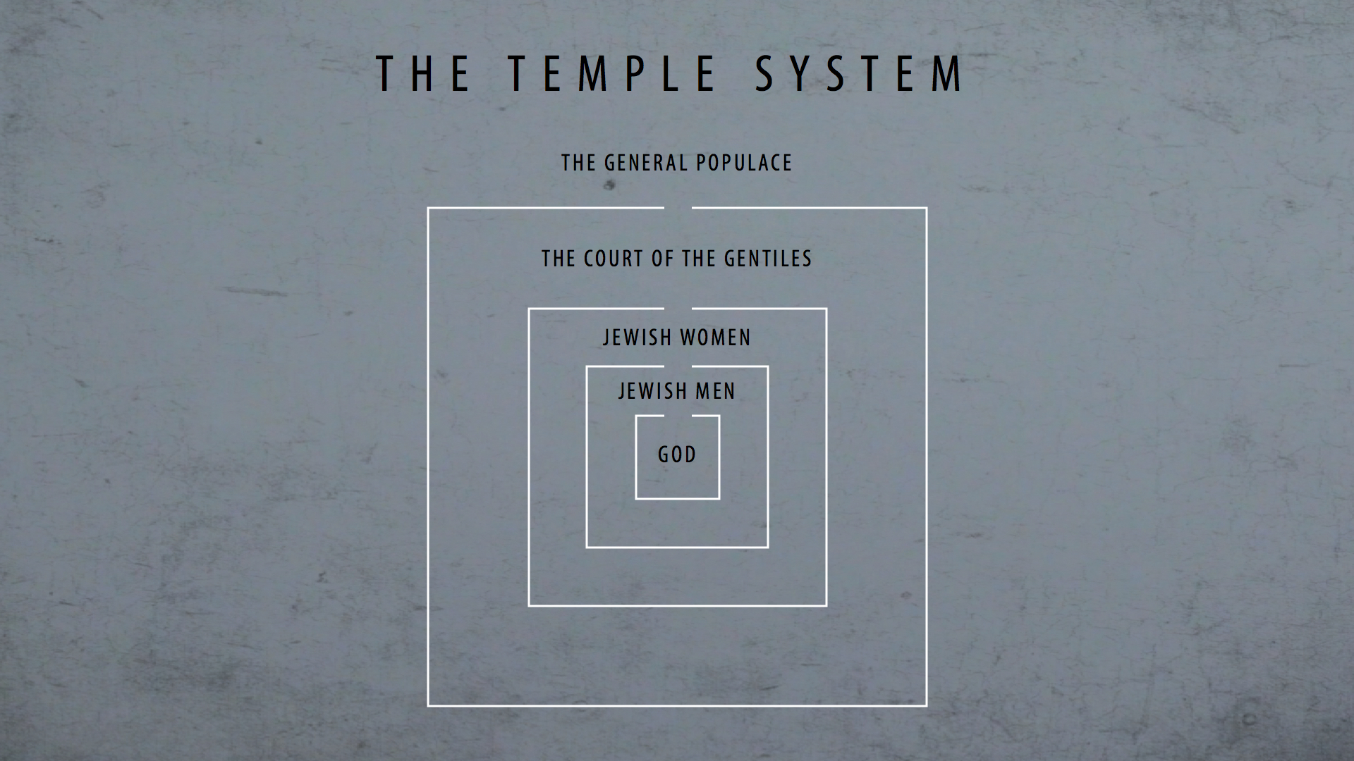 Rebuilding The Temple.001.jpg