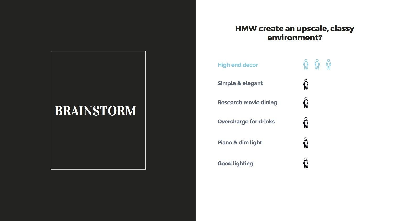 Design Thinking - Happier Hours6.jpg