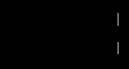 CORAI