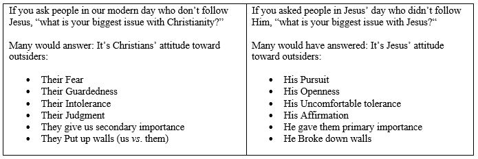 Chart_Jesus and the Outsiders.JPG