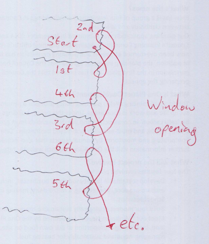 Tieing.JPG