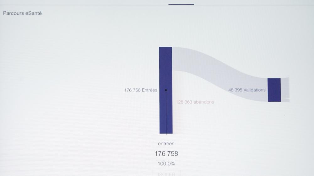 The efficiency of dataviz.png