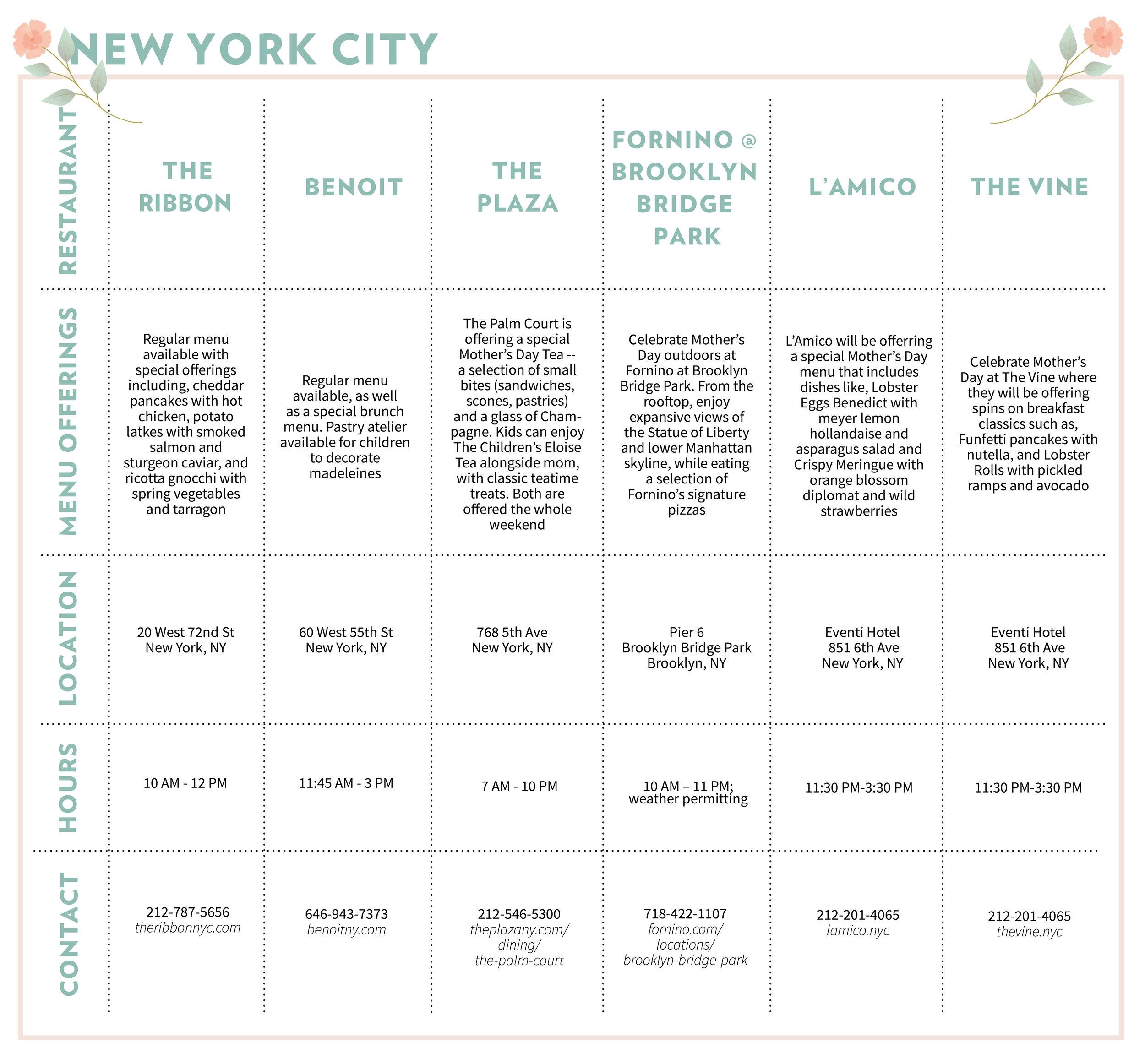 The Ribbon ,  Benoit ,  The Plaza ,  Fornino at Brooklyn Bridge Park ,  L'Amico ,  The Vine