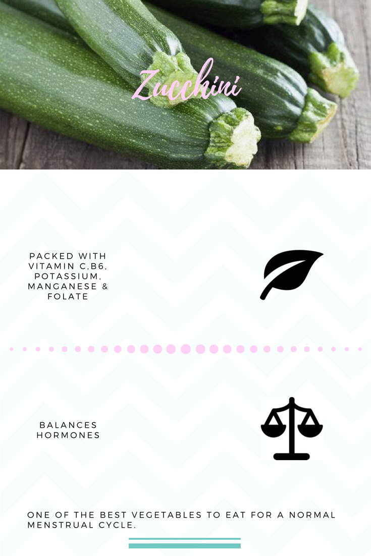 period friendly foods infographics (1).png