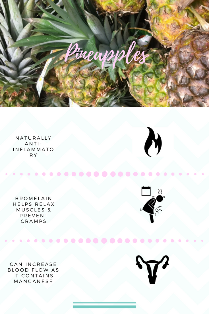 period friendly foods infographics (8).png