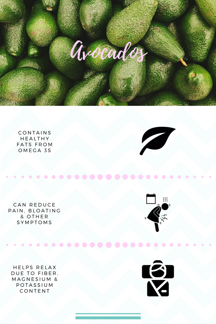 period friendly foods infographics (7).png