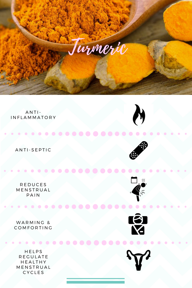 period friendly foods infographics (11).png