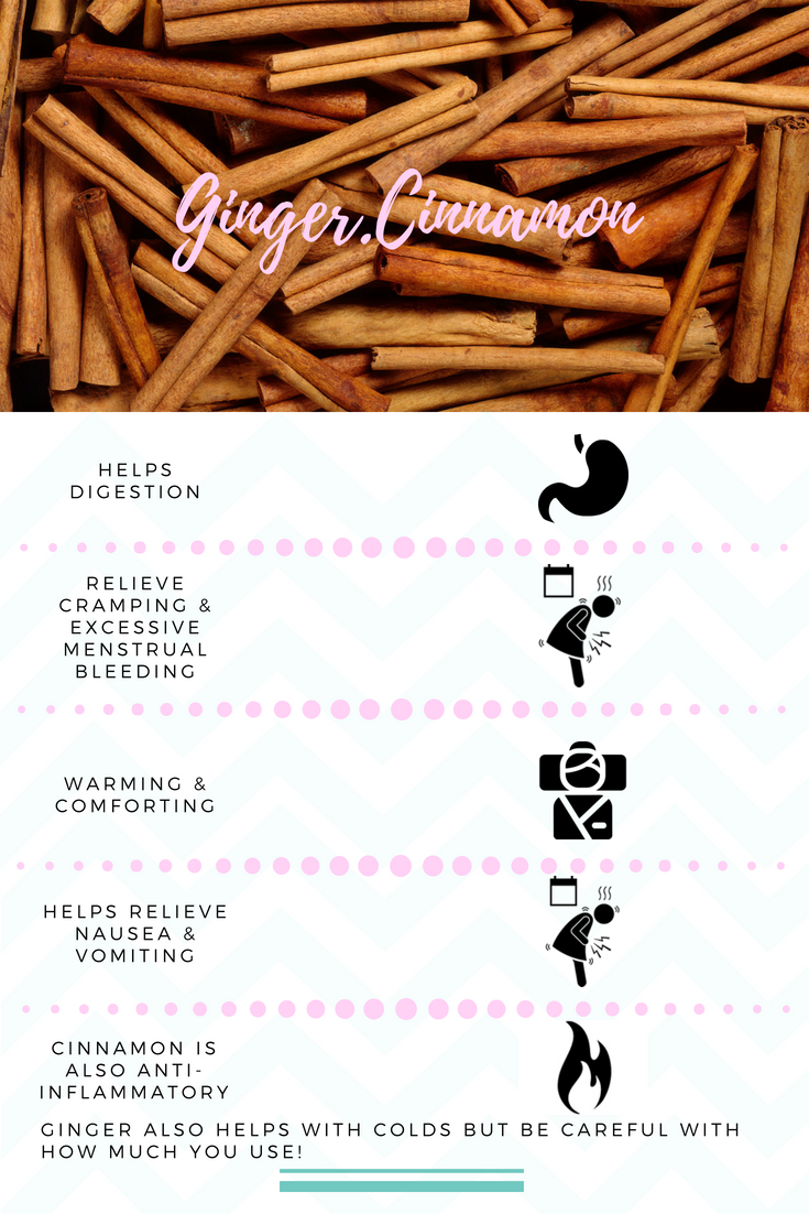 period friendly foods infographics (10).png