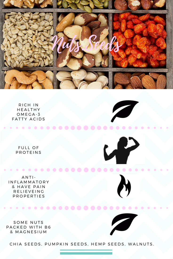 period-friendly-foods-writereats.png