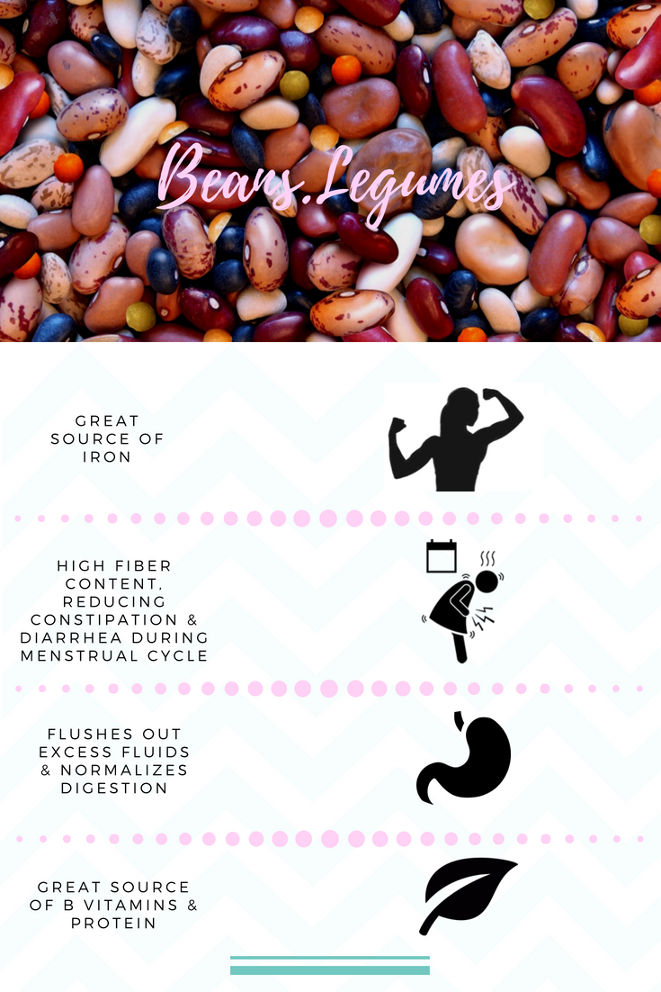 period-friendly-foods2-writereats.png