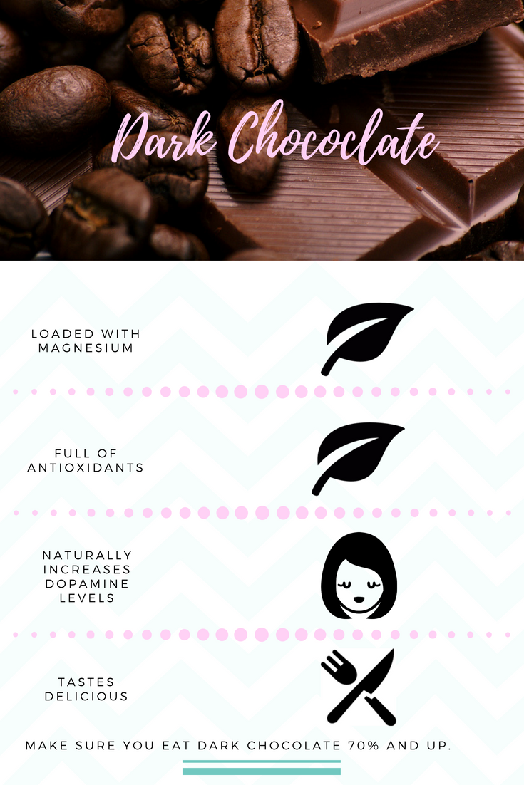 period-friendly-foods4-writereats.png