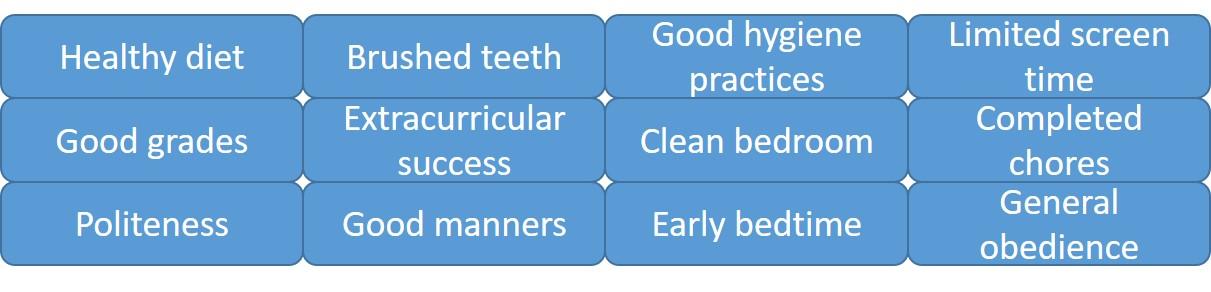 Table 1. Common Desirable Outcomes