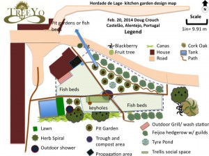 Zone 1 Garden design Permaculture