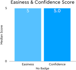 Invite_Users_Graph_5.png