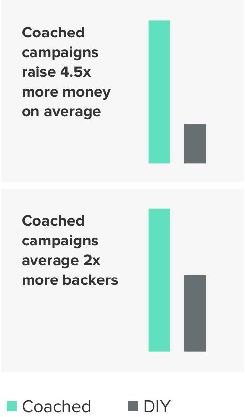 Free Coaching Charts@2x.png