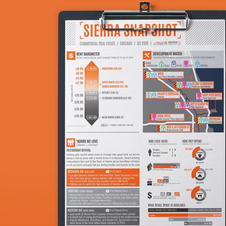 Sierra-Snapshot-closeup.jpg