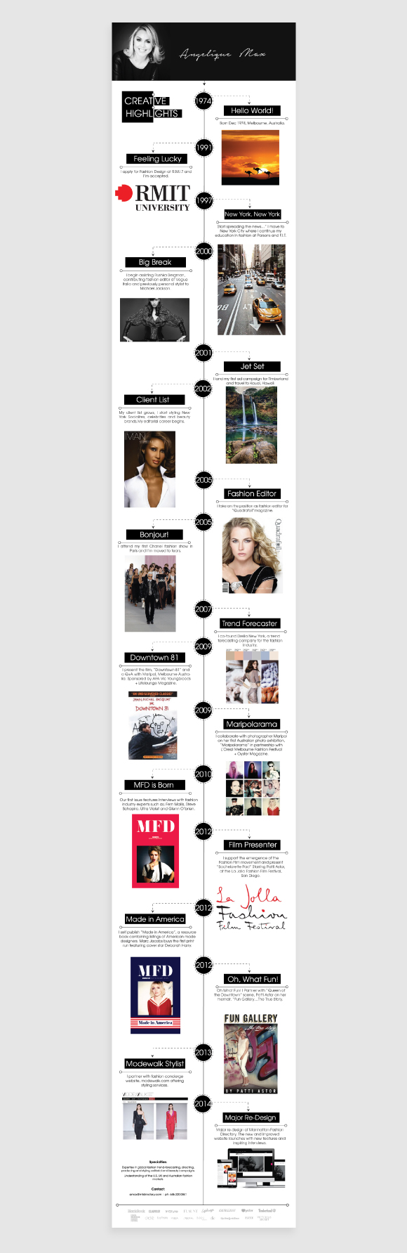 Personal history timeline