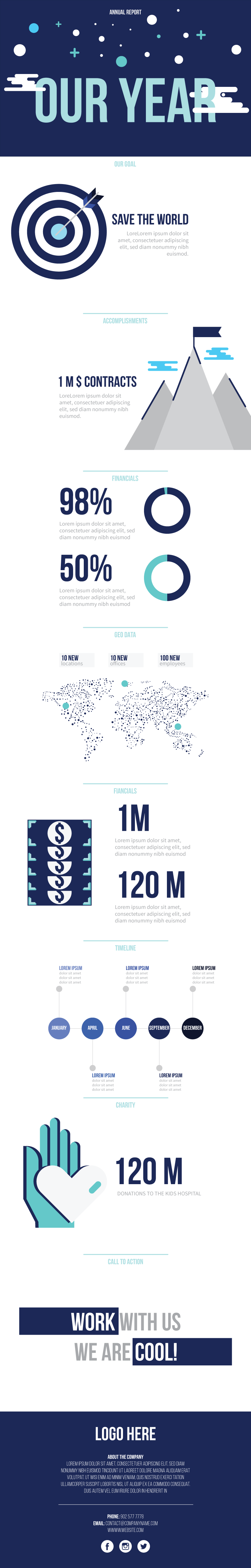 Infographic Annual Report