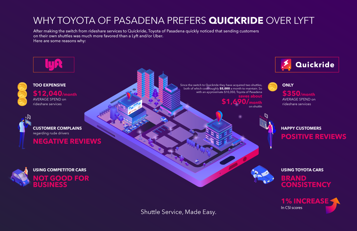 Infographic-Quickride-OCT-1.png