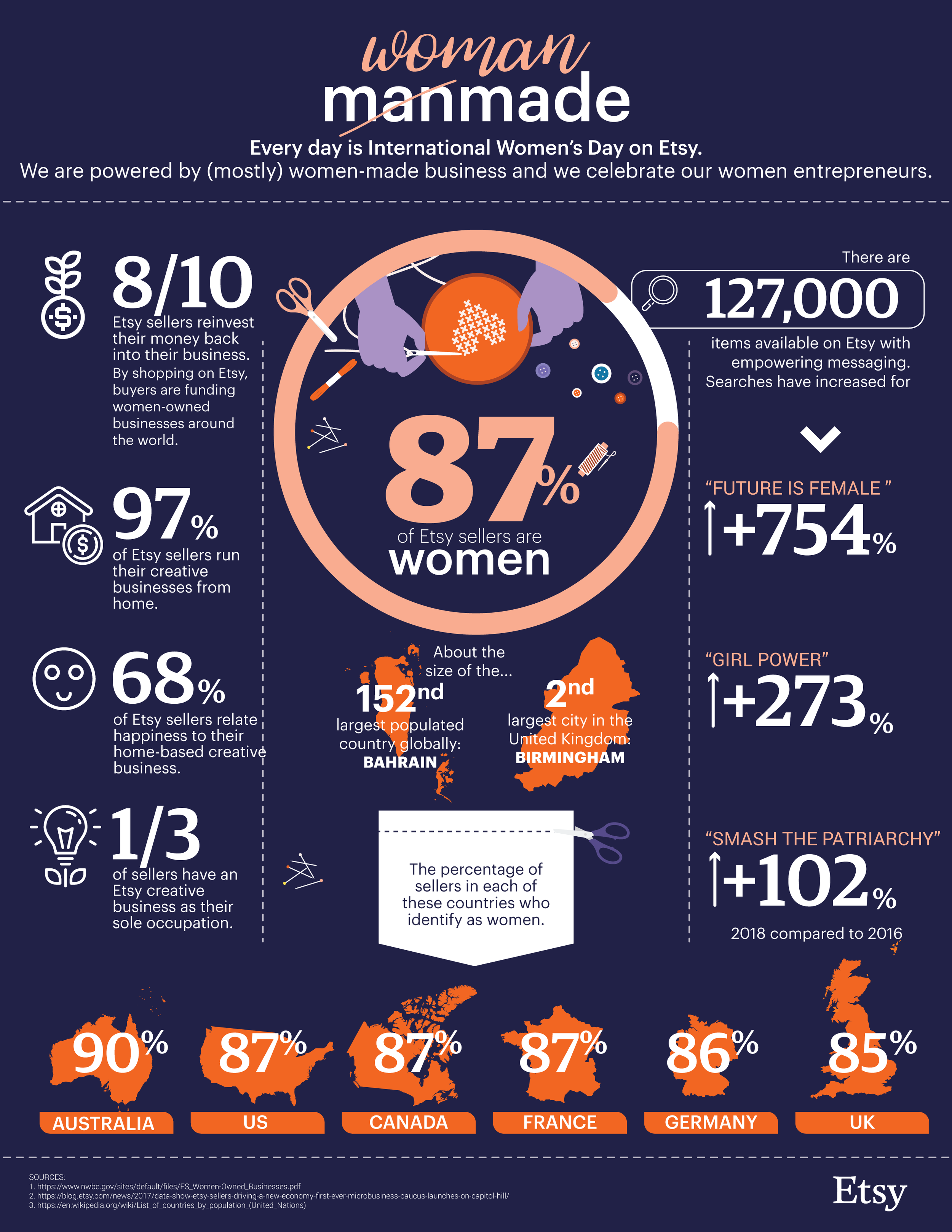 Infographic-Etsy-March-7th-UK.png