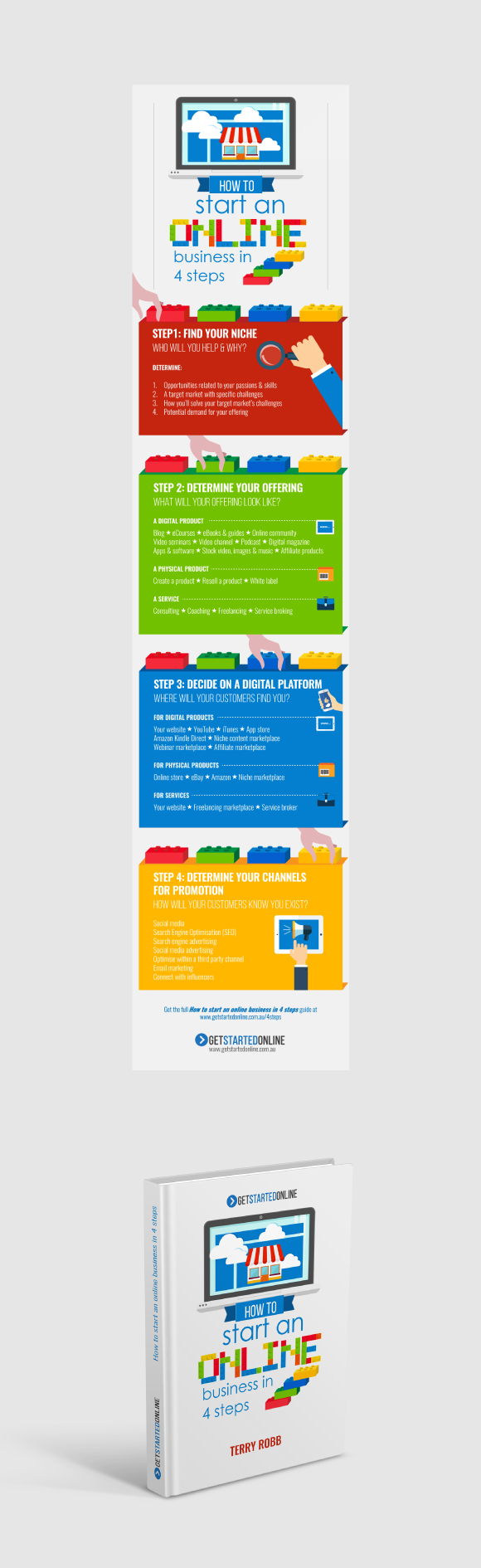 how to get started online infographic