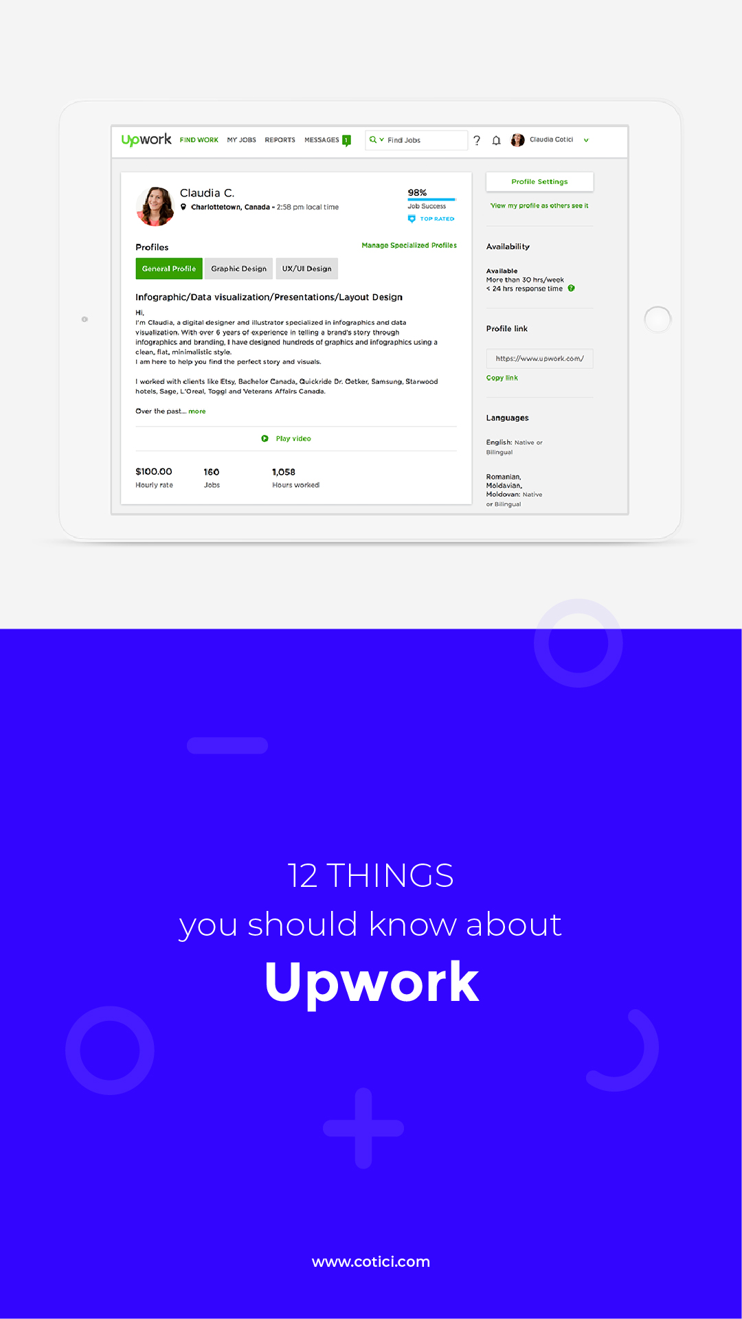 12 things you should know about Upwork.jpg