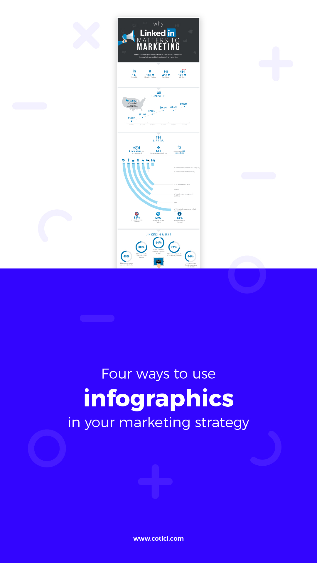 Four ways to use %0Dinfographics %0Din your marketing strategy.jpg