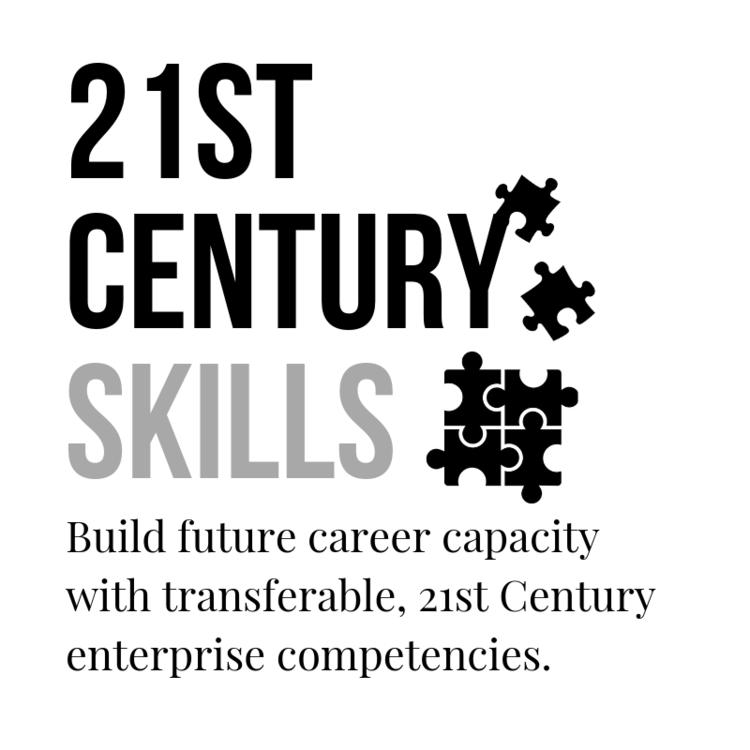 girledworld Future of Work 21st Century Skills School Workshops