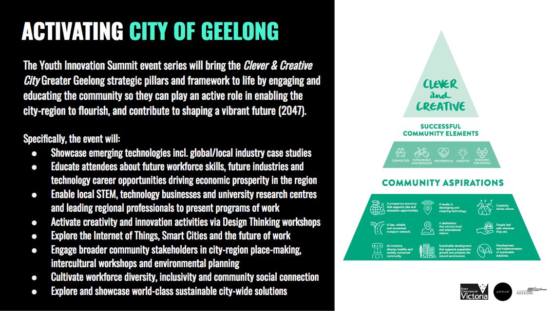 girledworld Geelong Youth Innovation Summit