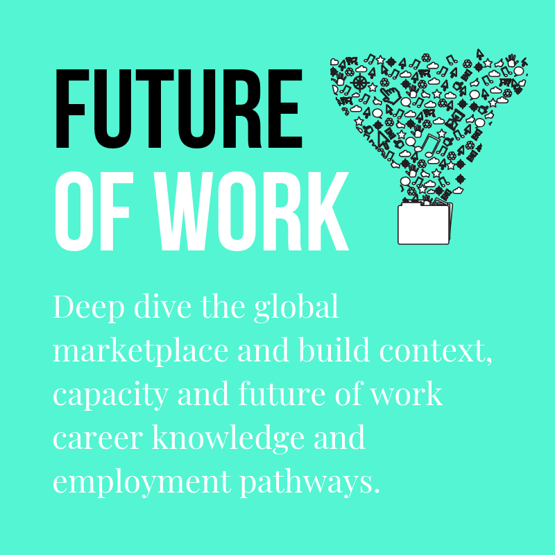 Future of Work girledworld