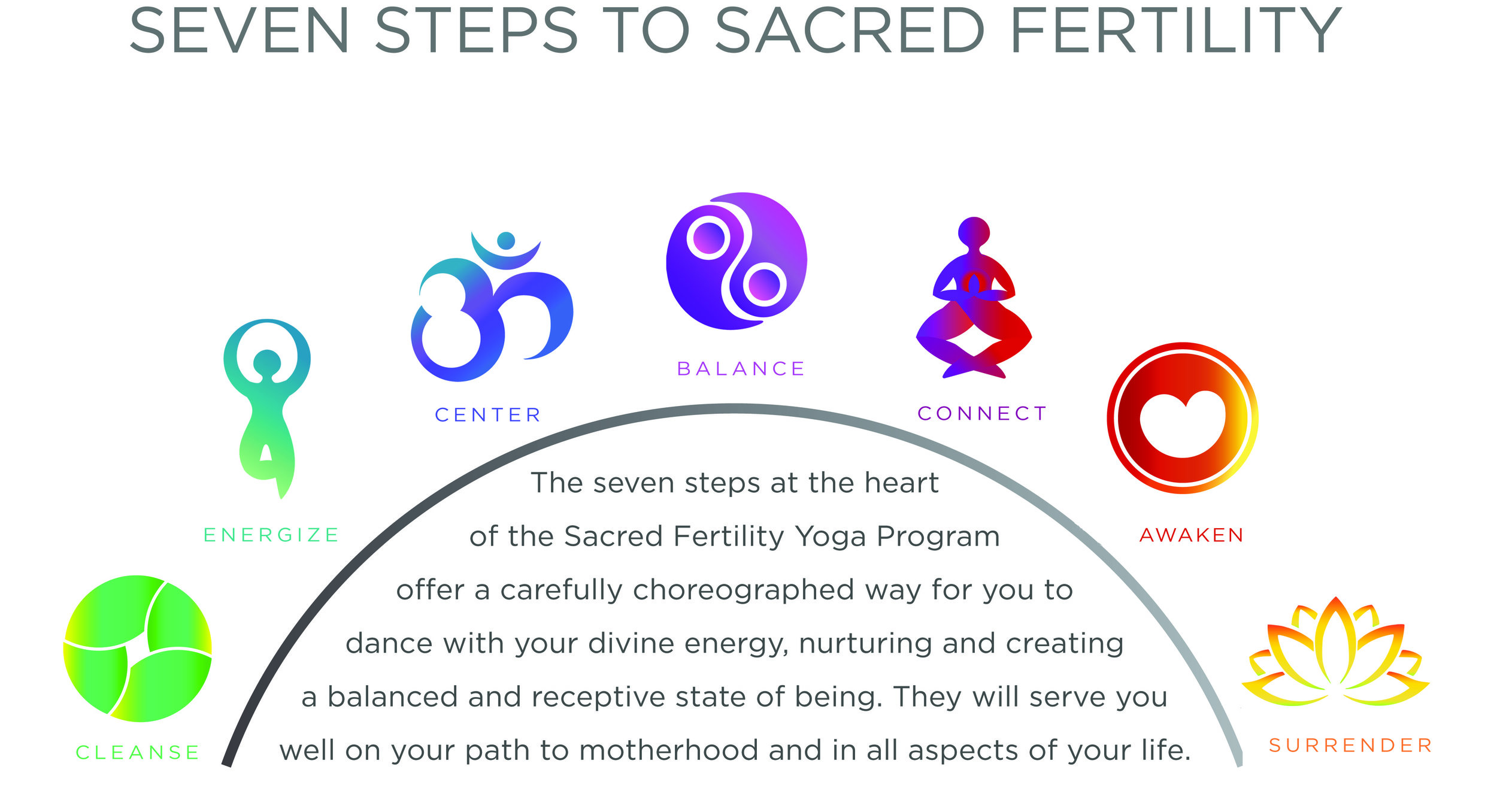 Seven Steps to Sacred FertilityIcons copy.jpg