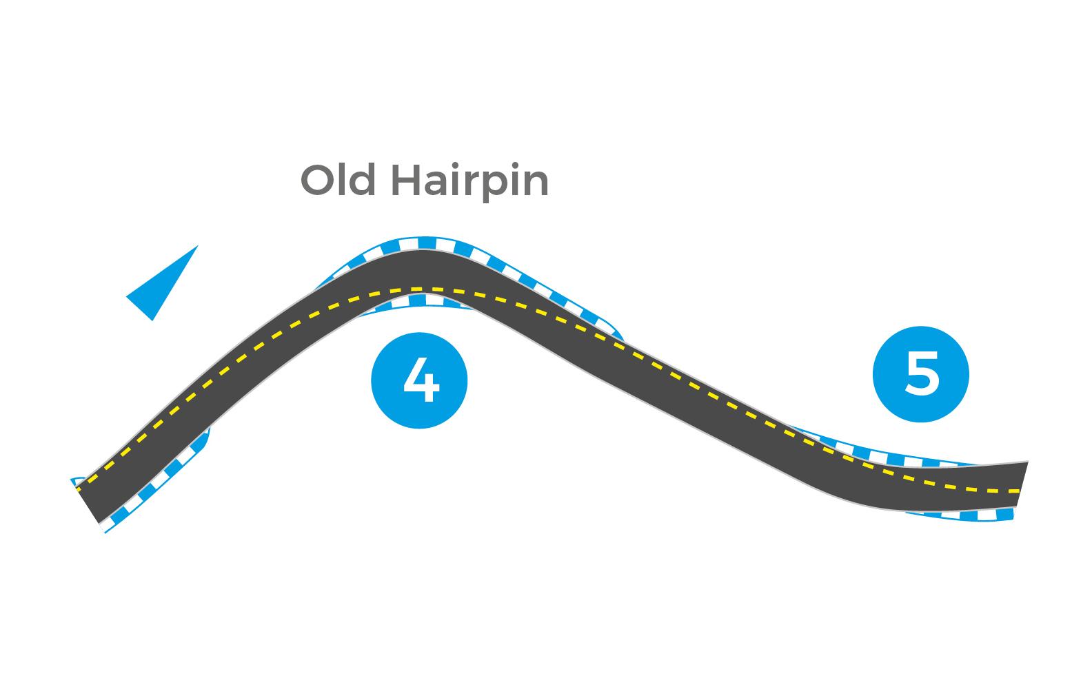 Donington Park GP (Turn 4).jpg