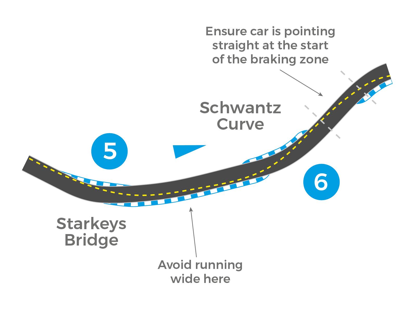 Donington Park GP (Turn 5 & 6).jpg