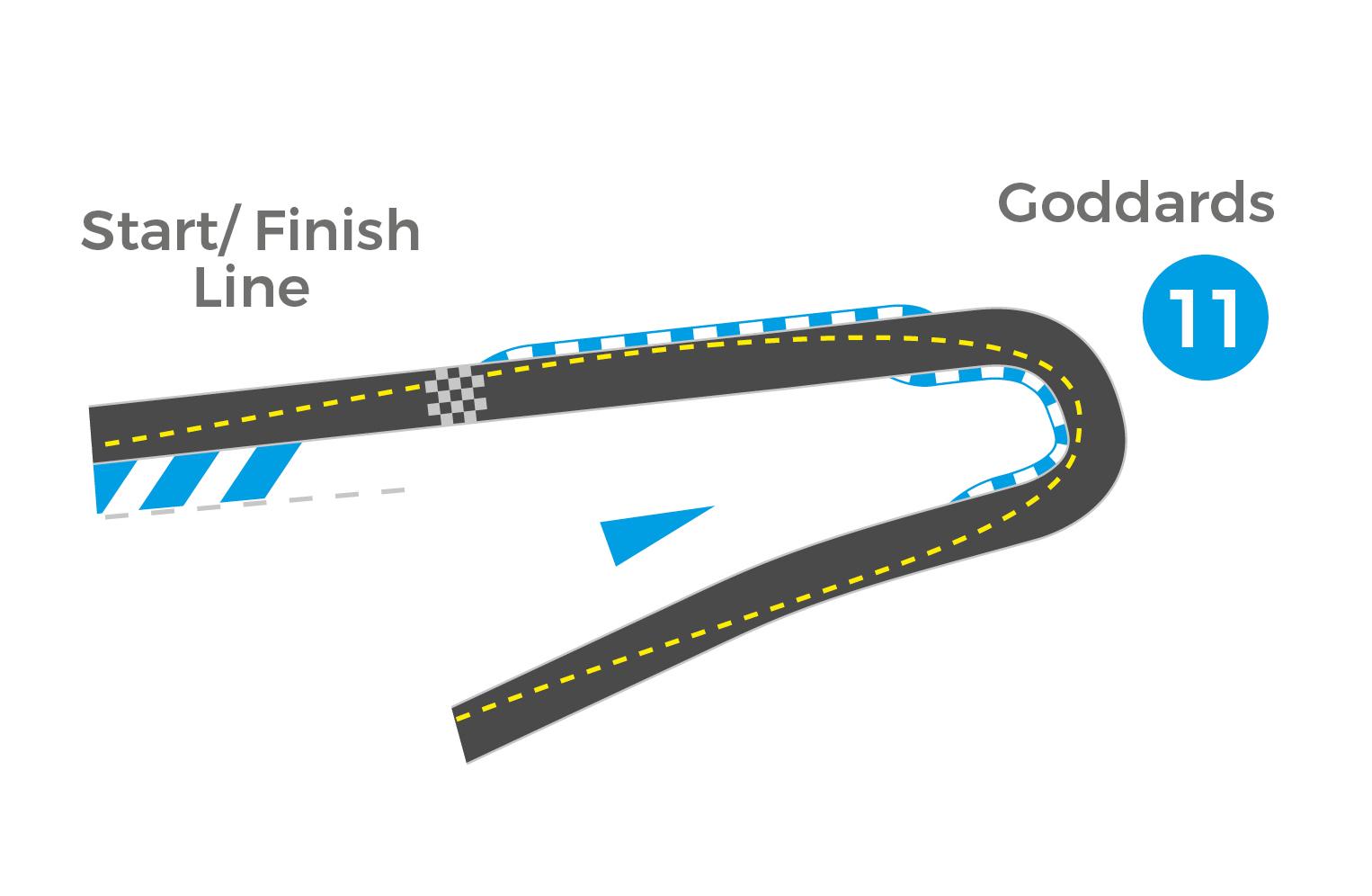 Donington Park GP (Turn 11).jpg