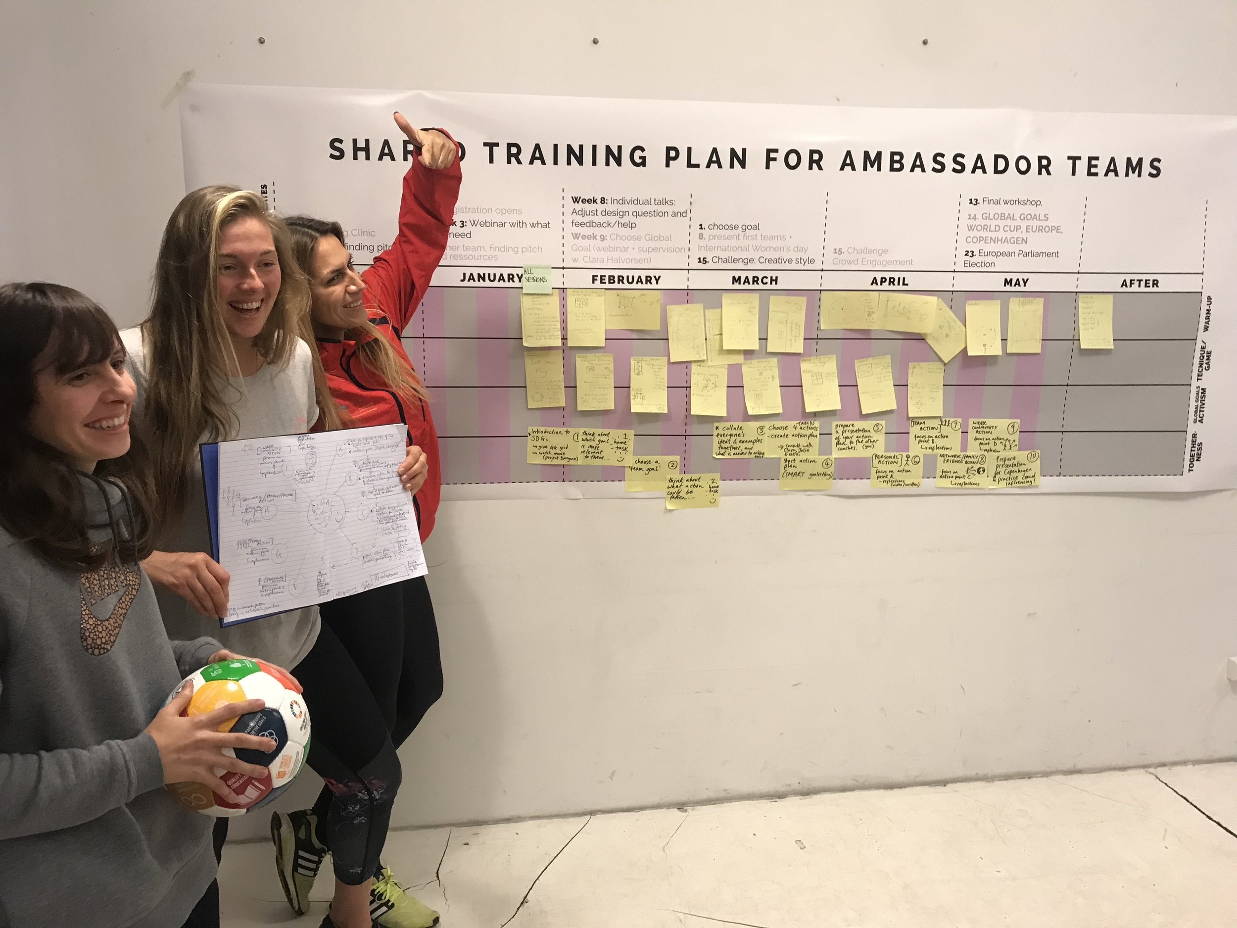 Developing shared training plan