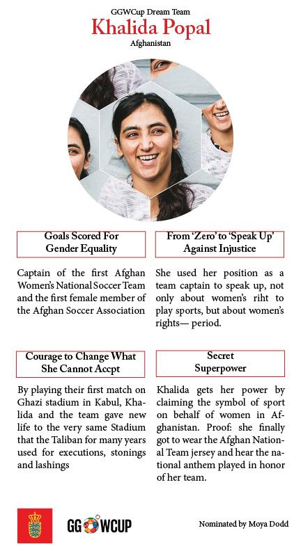 Khalida New Dream Team Player Card.jpg