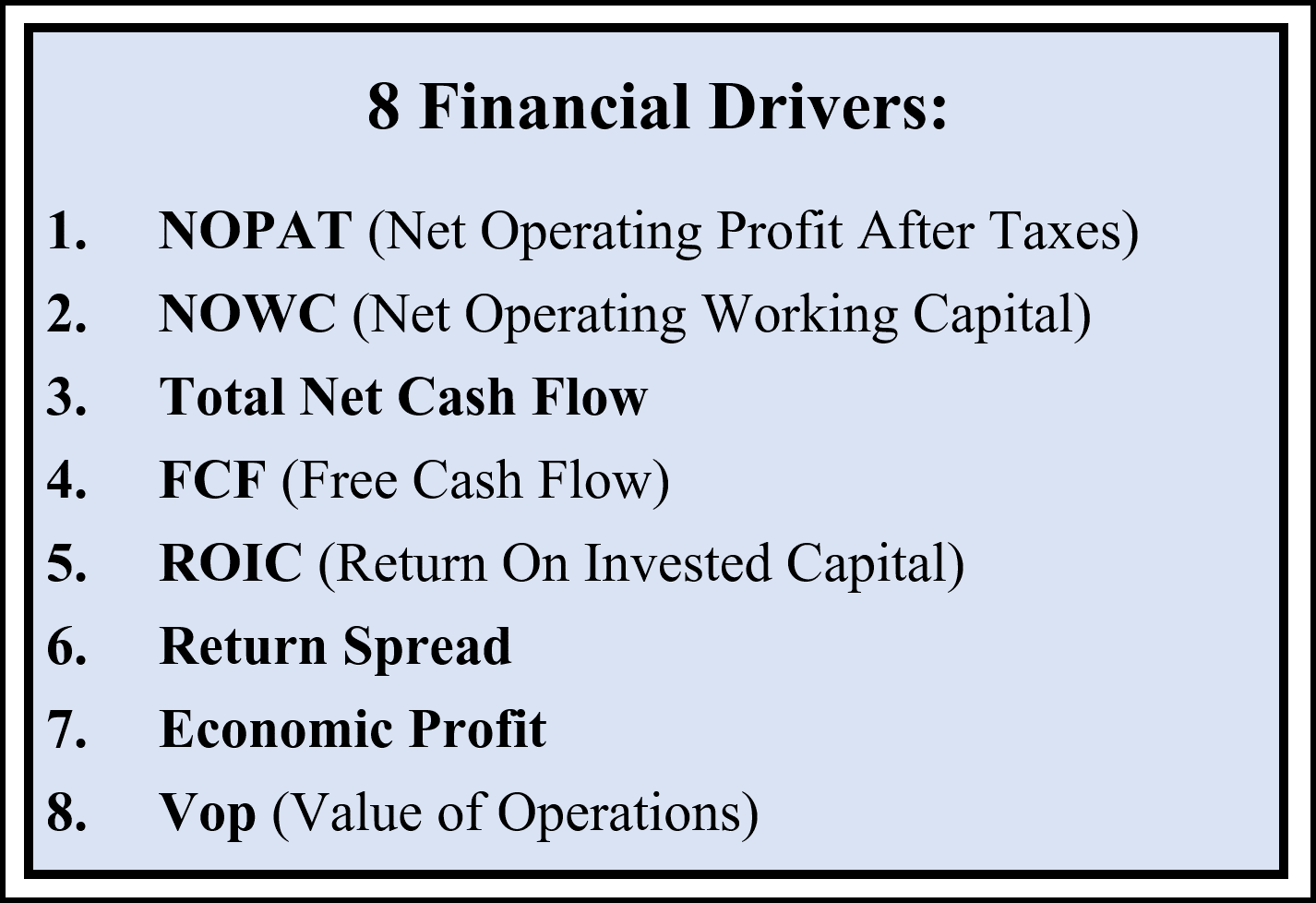 8 financial drivers 7.png