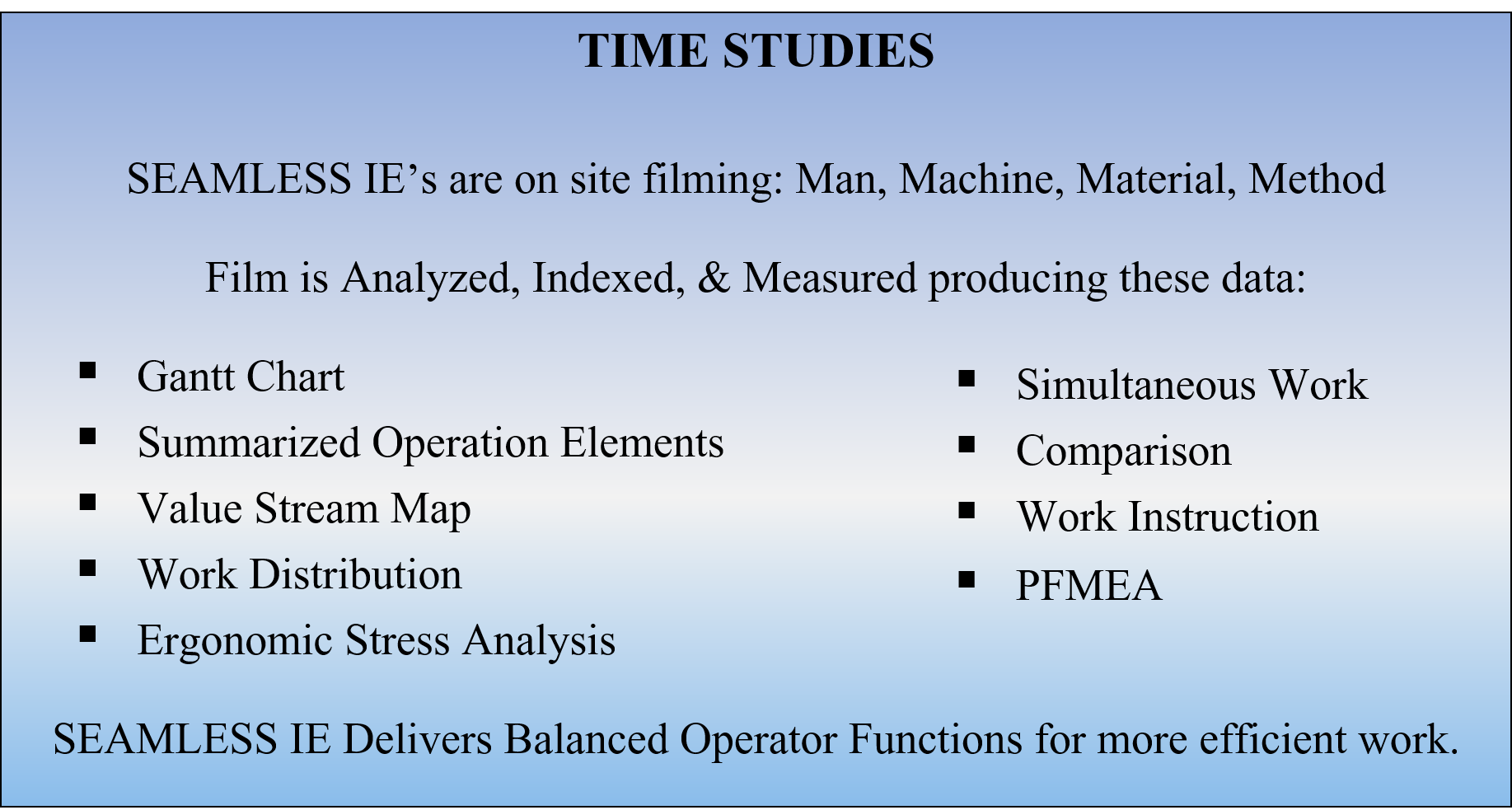 IE Time Study 1.png