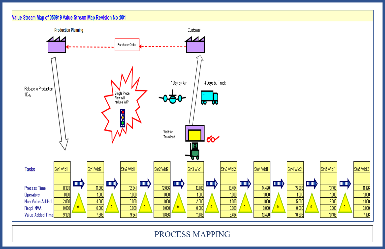 iE PROCESS MAPPING.png