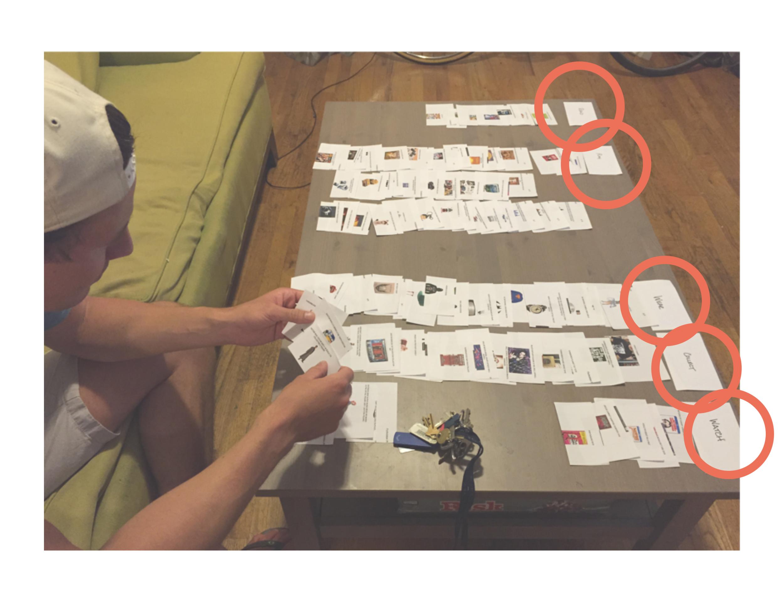 closed card sort