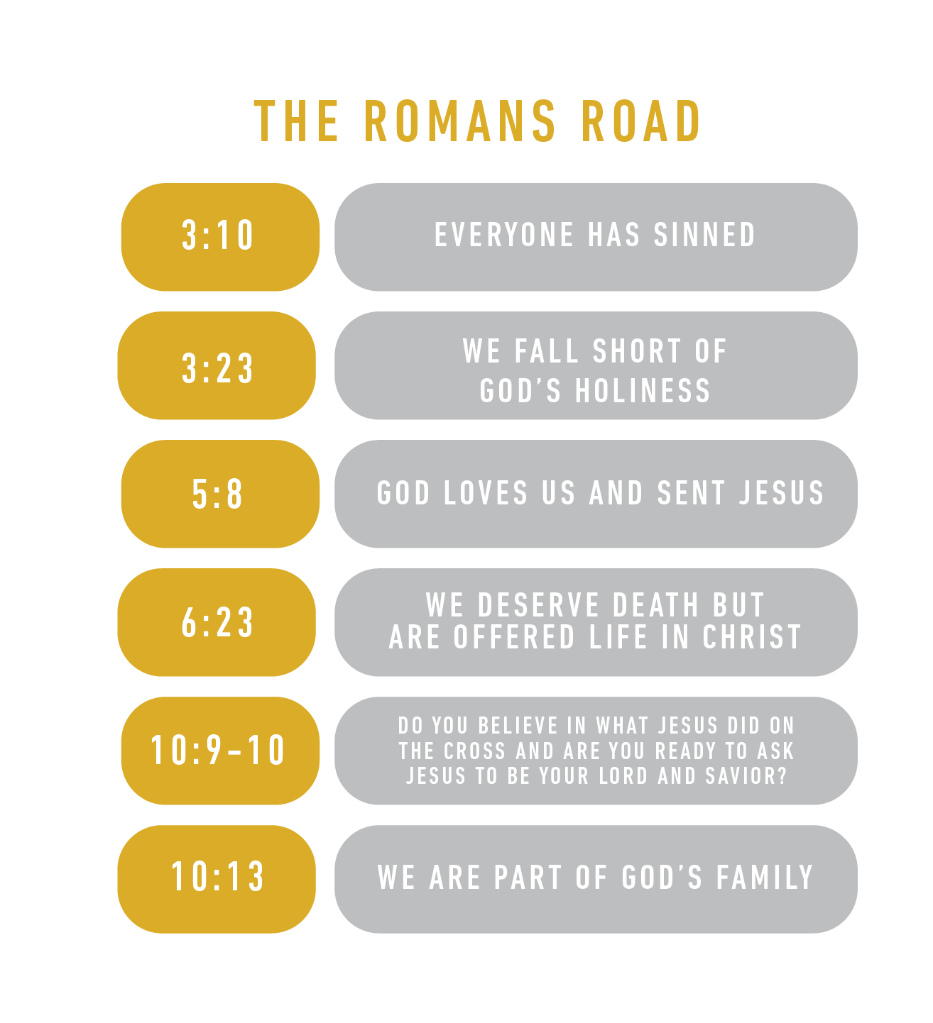 romans.road-01.png
