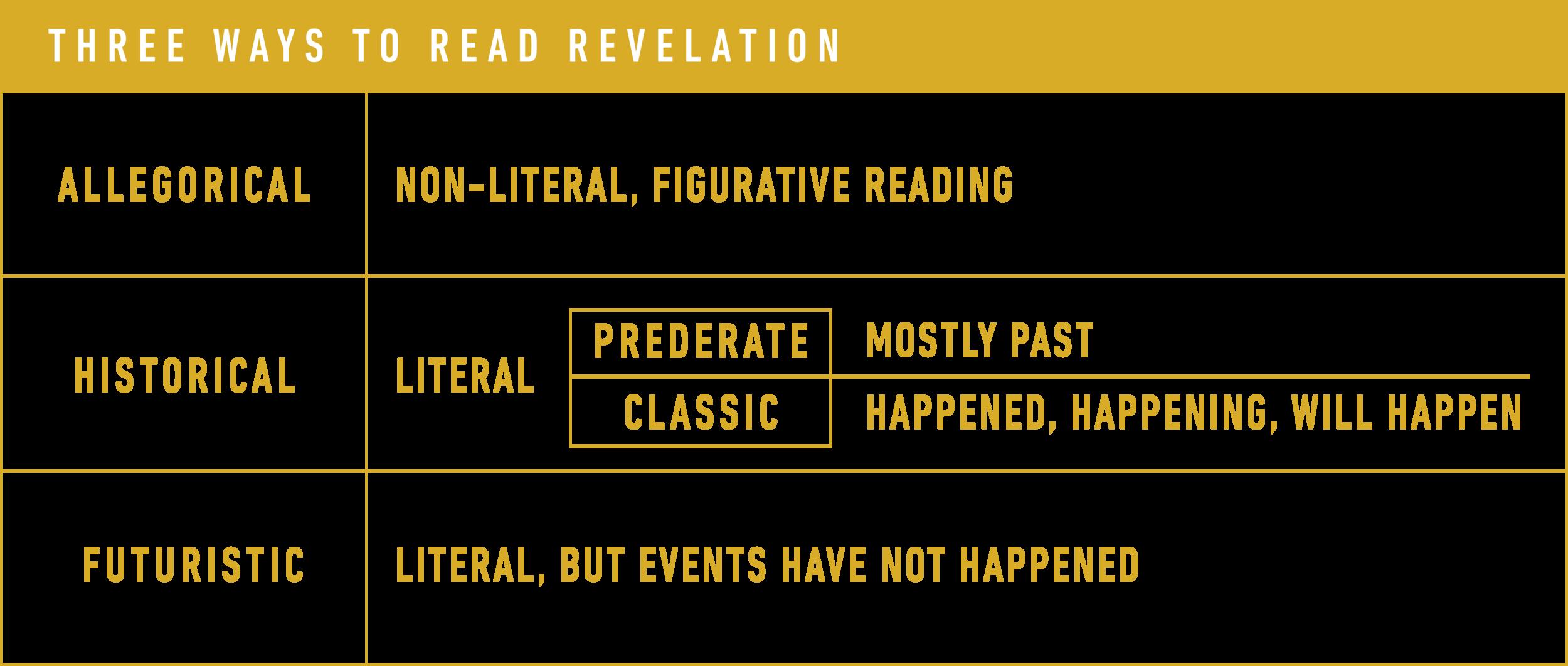 revelation1.png