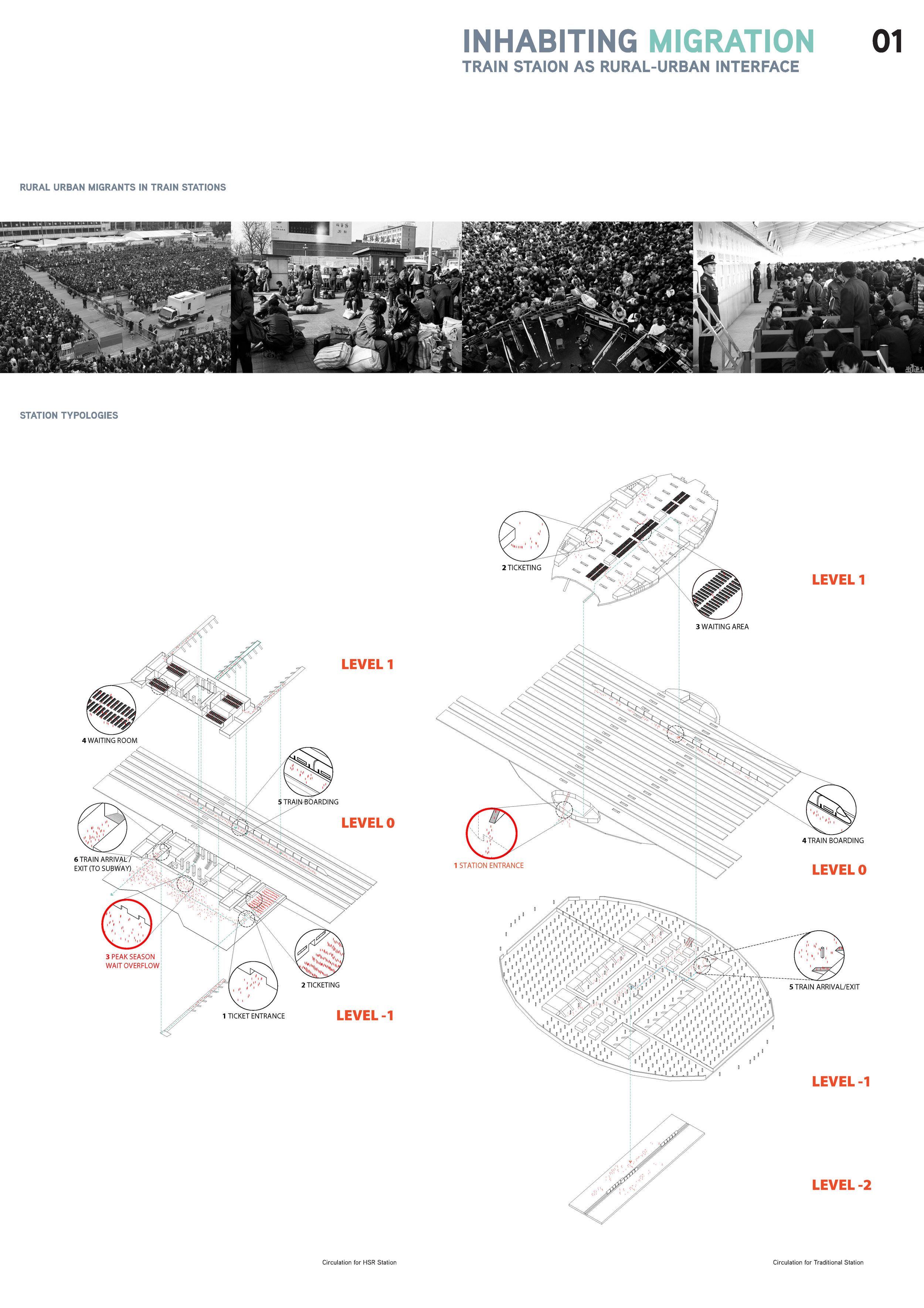 Inhabitating Migration_Station Typology Research