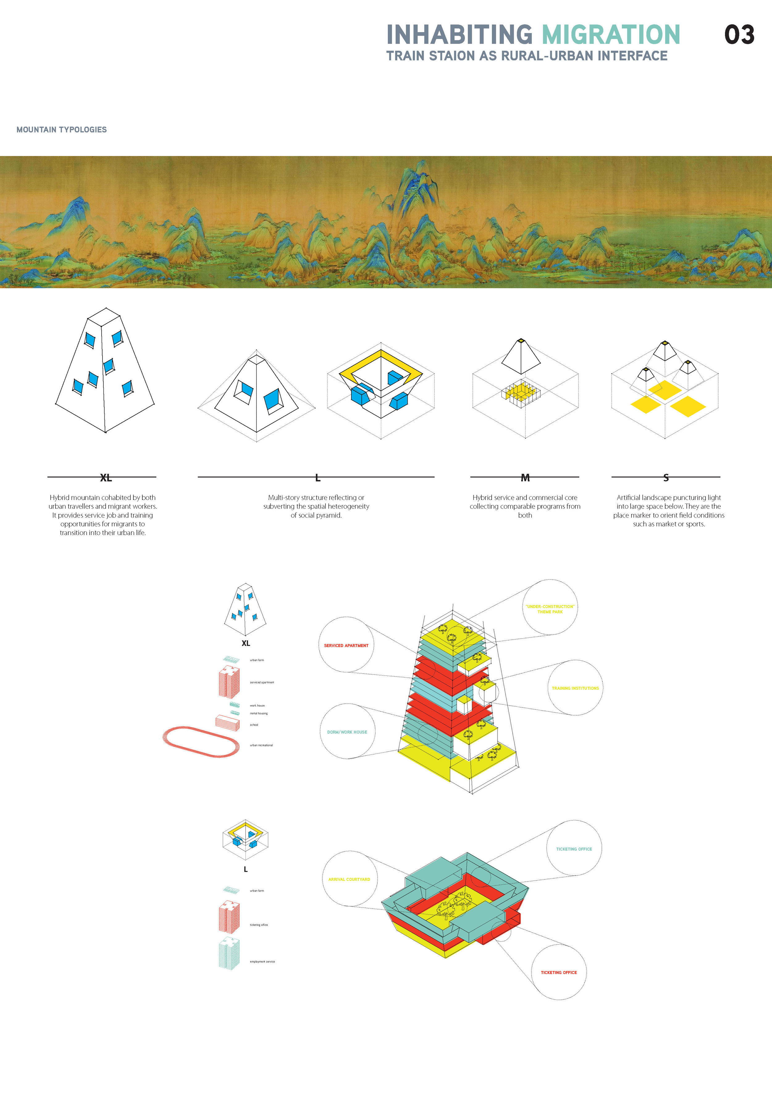 Inhabitating Migration_Program Typologies