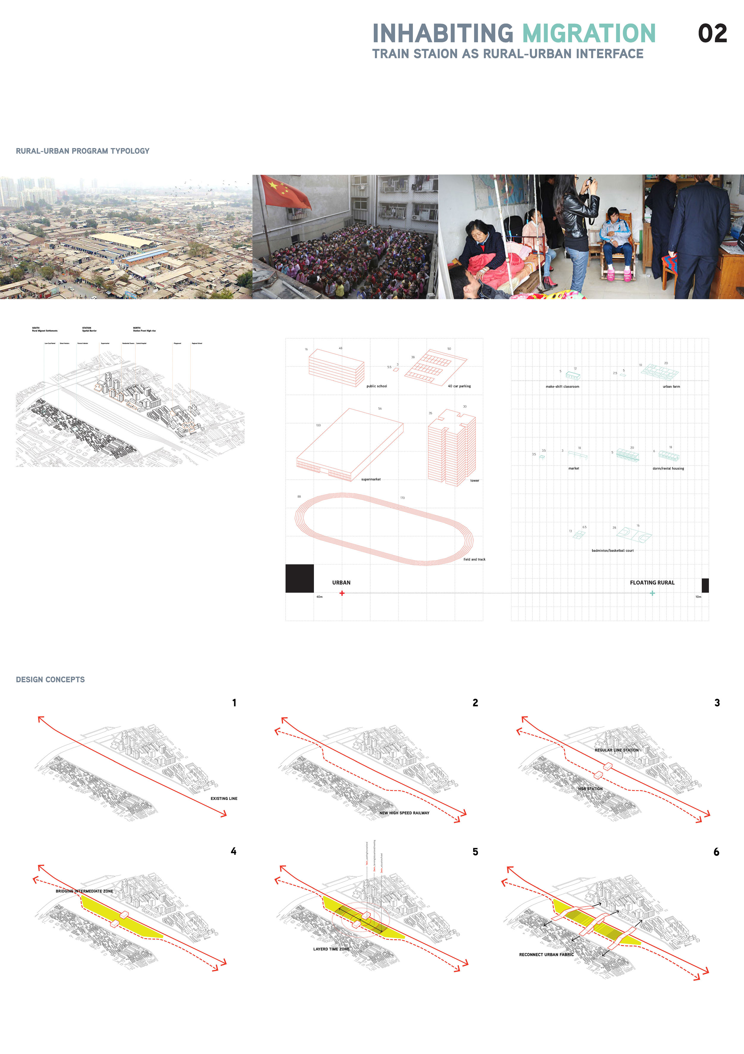 Inhabitating Migration_Site Analysis