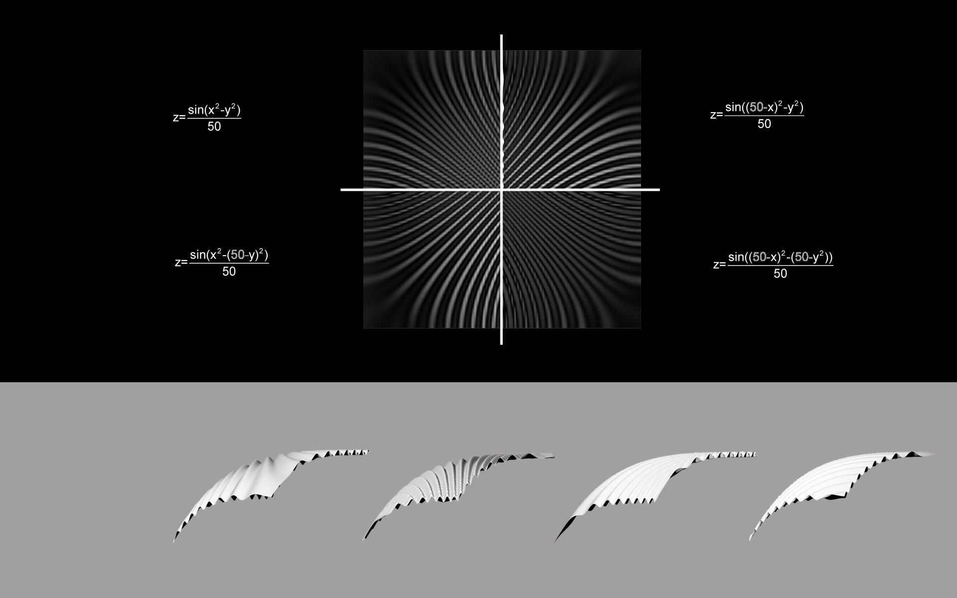 Algorithms Surface Generation 2