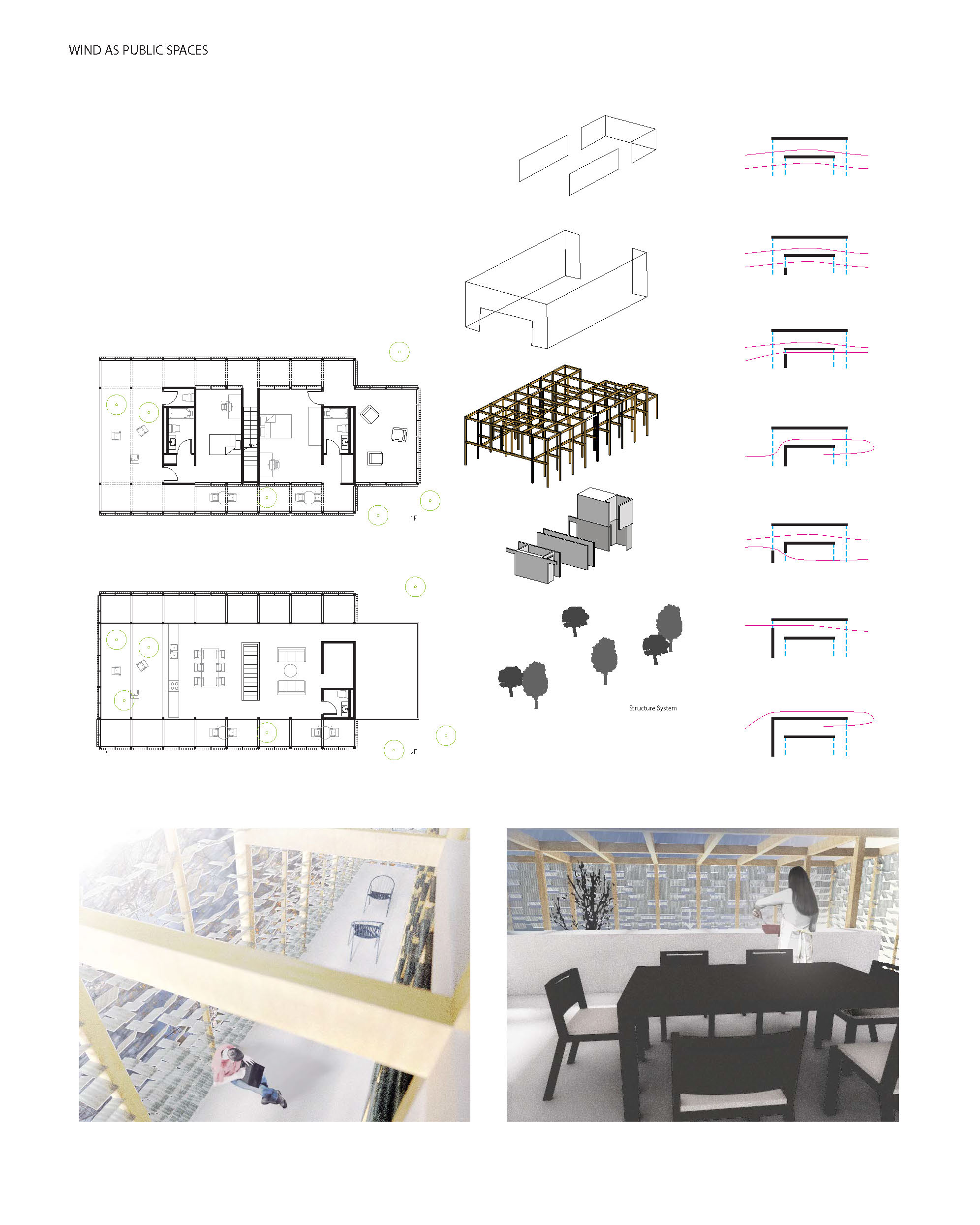 'House of Wings'_Control Scheme and Renders